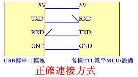 cp 2102 usb to ttl 讯号转换模组 (附端子线)